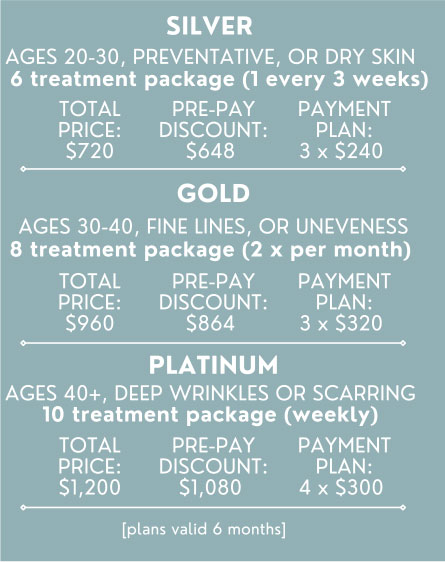 cosmetic acupuncture pricing